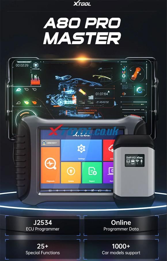 Xtool A80 Pro Master Comparison 1