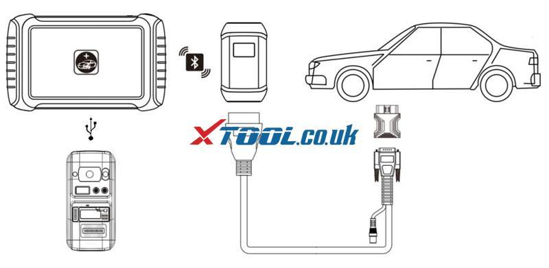 Xtool Kc501 Read Ecu With Pc Error Solution 3