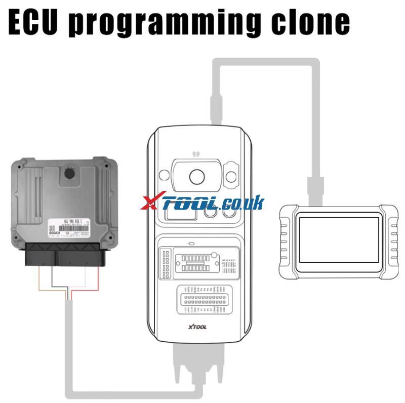 Xtool Kc501 Read Ecu With Pc Error Solution 5